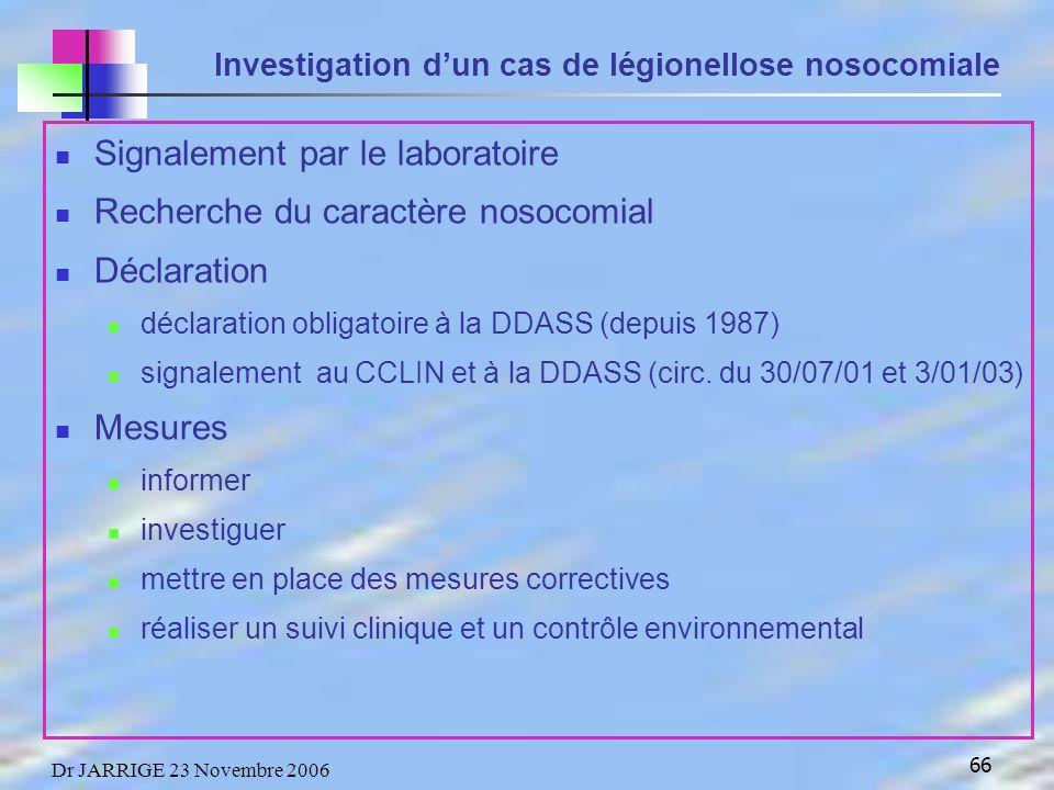 Investigation d'un cas de légionellose nosocomiale