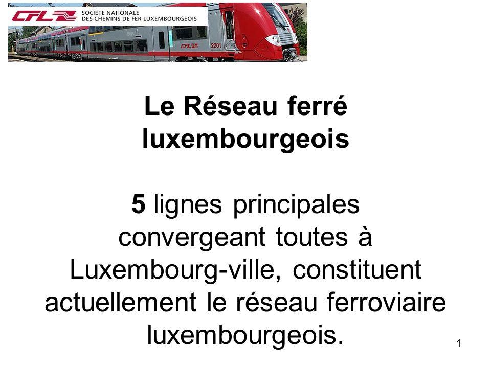 Le Réseau ferré luxembourgeois 5 lignes principales convergeant toutes à Luxembourg-ville, constituent actuellement le réseau ferroviaire luxembourgeois.