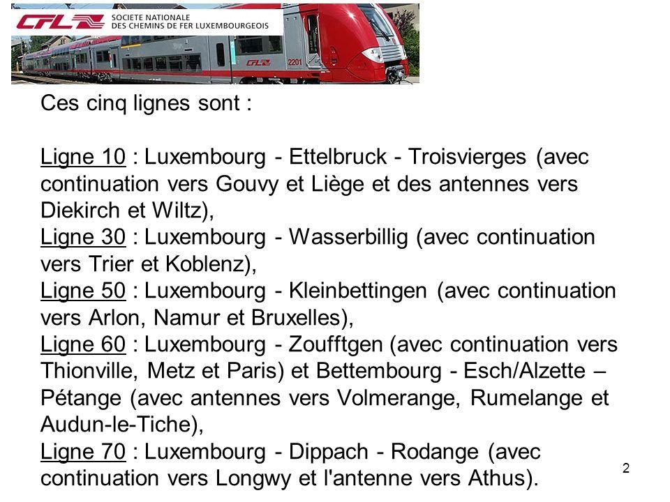 Ces cinq lignes sont : Ligne 10 : Luxembourg - Ettelbruck - Troisvierges (avec continuation vers Gouvy et Liège et des antennes vers Diekirch et Wiltz), Ligne 30 : Luxembourg - Wasserbillig (avec continuation vers Trier et Koblenz), Ligne 50 : Luxembourg - Kleinbettingen (avec continuation vers Arlon, Namur et Bruxelles), Ligne 60 : Luxembourg - Zoufftgen (avec continuation vers Thionville, Metz et Paris) et Bettembourg - Esch/Alzette – Pétange (avec antennes vers Volmerange, Rumelange et Audun-le-Tiche), Ligne 70 : Luxembourg - Dippach - Rodange (avec continuation vers Longwy et l antenne vers Athus).