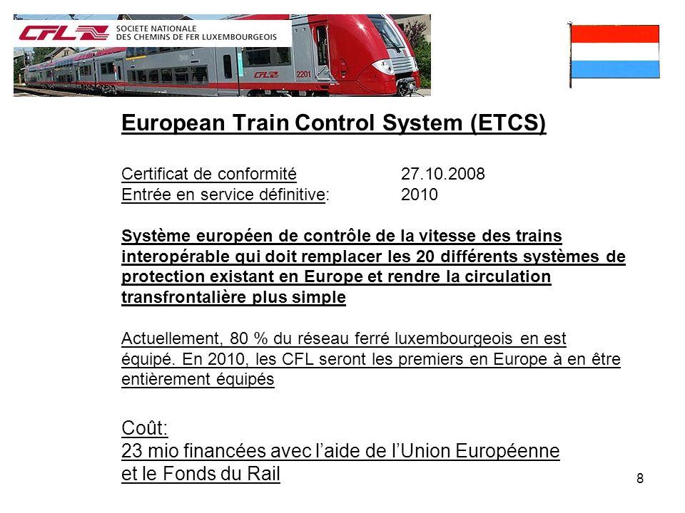 European Train Control System (ETCS) Certificat de conformité. 27. 10