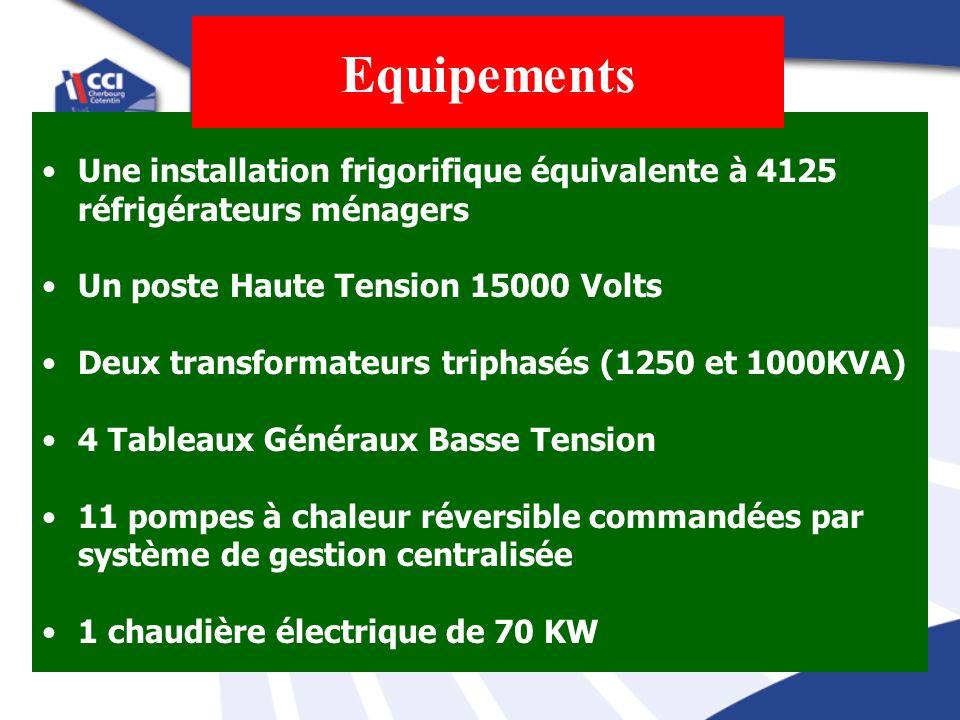 Equipements Une installation frigorifique équivalente à 4125 réfrigérateurs ménagers. Un poste Haute Tension 15000 Volts.