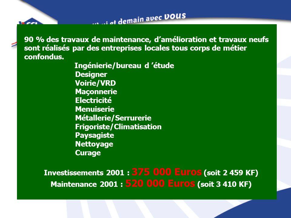 Ingénierie/bureau d 'étude Designer Voirie/VRD Maçonnerie Electricité
