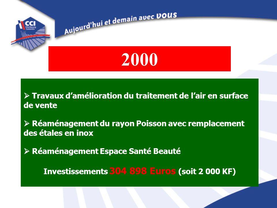 Investissements 304 898 Euros (soit 2 000 KF)