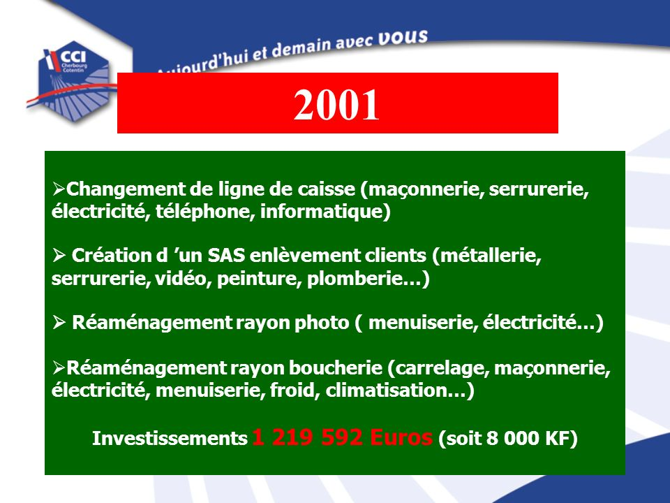 Investissements 1 219 592 Euros (soit 8 000 KF)