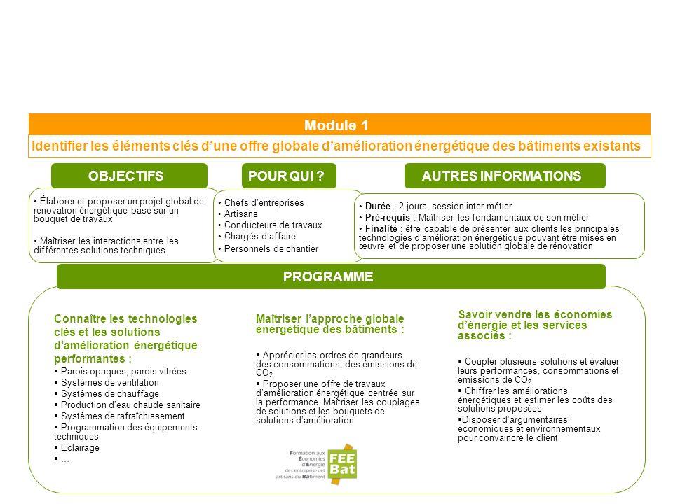 Module 1 Identifier les éléments clés d'une offre globale d'amélioration énergétique des bâtiments existants.