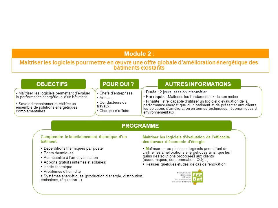 Module 2 : Maîtriser les logiciels pour mettre en œuvre une offre globale d'amélioration énergétique des bâtiments existants.