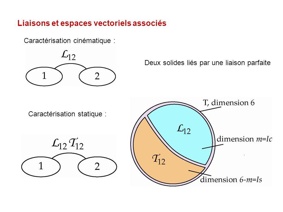 Liaisons et espaces vectoriels associés