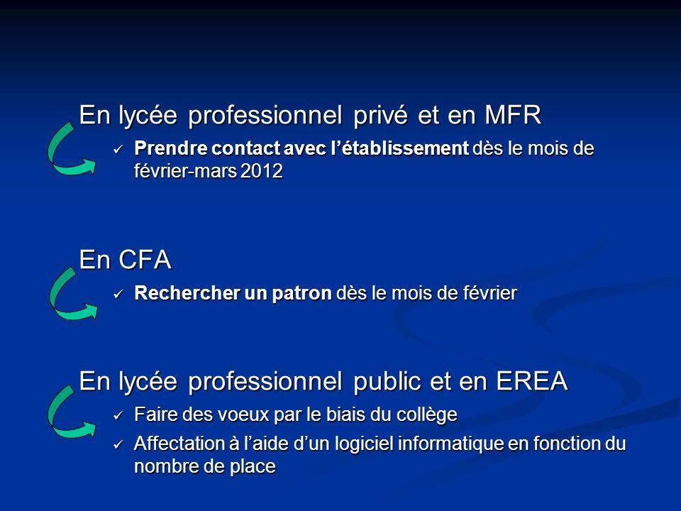 En lycée professionnel privé et en MFR