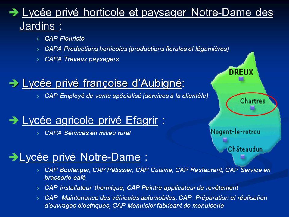 Lycée privé horticole et paysager Notre-Dame des Jardins :