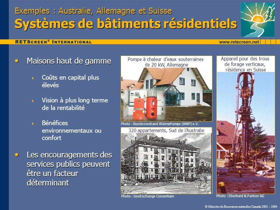 Exemples : Australie, Allemagne et Suisse Systèmes de bâtiments résidentiels
