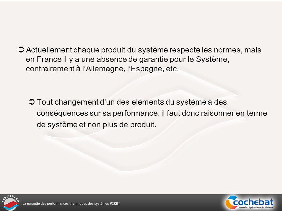 Actuellement chaque produit du système respecte les normes, mais en France il y a une absence de garantie pour le Système, contrairement à l'Allemagne, l'Espagne, etc.