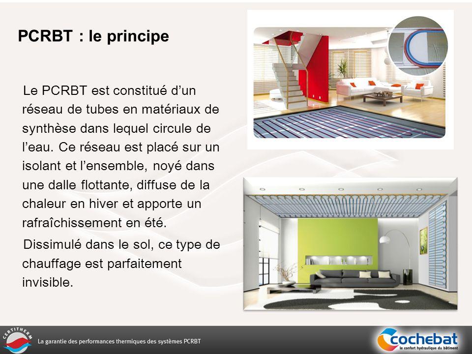 PCRBT : le principe