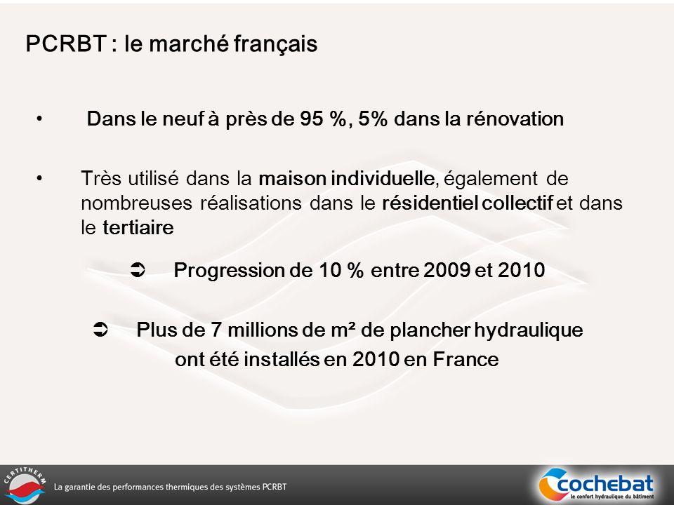 PCRBT : le marché français