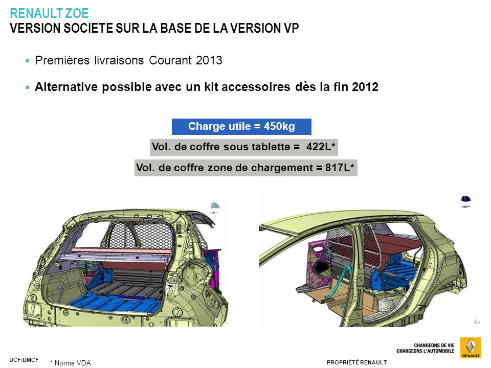 RENAULT ZOE VERSION SOCIETE SUR LA BASE DE LA VERSION VP