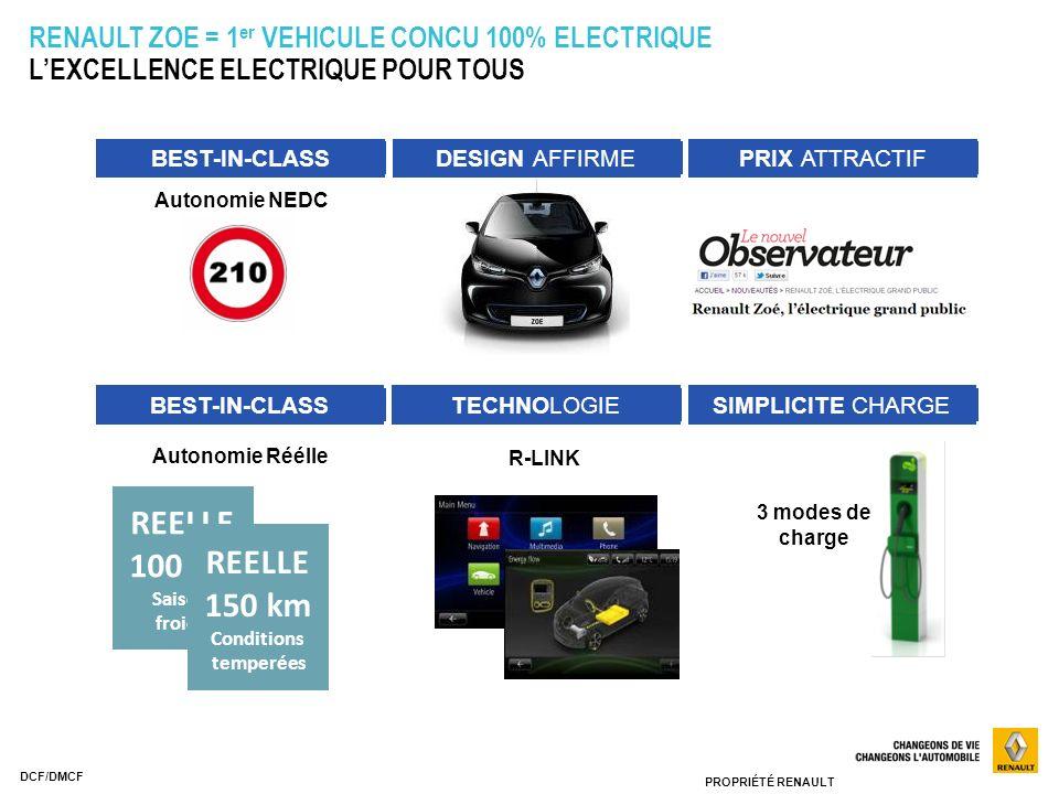 RENAULT ZOE = 1er VEHICULE CONCU 100% ELECTRIQUE L'EXCELLENCE ELECTRIQUE POUR TOUS