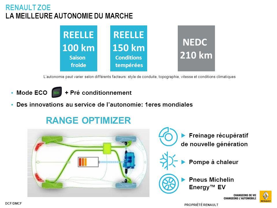 RENAULT ZOE LA MEILLEURE AUTONOMIE DU MARCHE