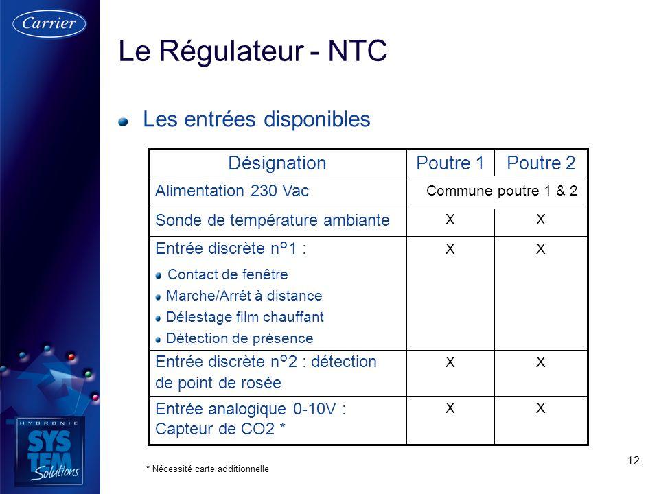 Le Régulateur - NTC Les entrées disponibles Désignation Poutre 1