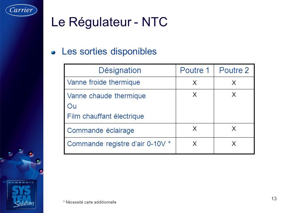 Le Régulateur - NTC Les sorties disponibles Désignation Poutre 1