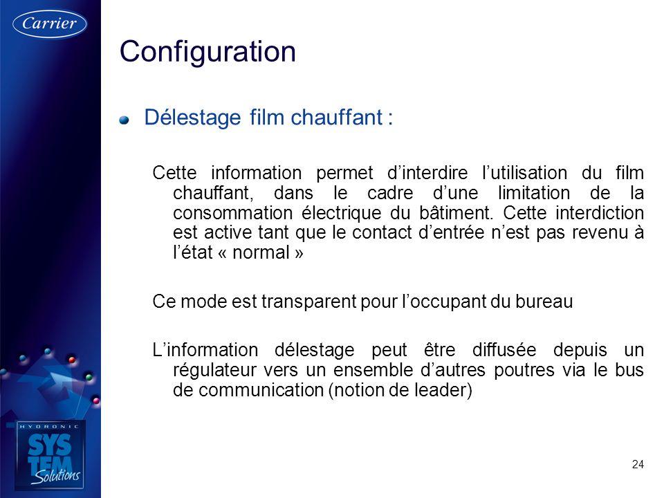 Configuration Délestage film chauffant :