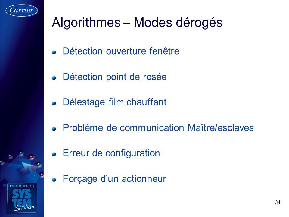 Algorithmes – Modes dérogés