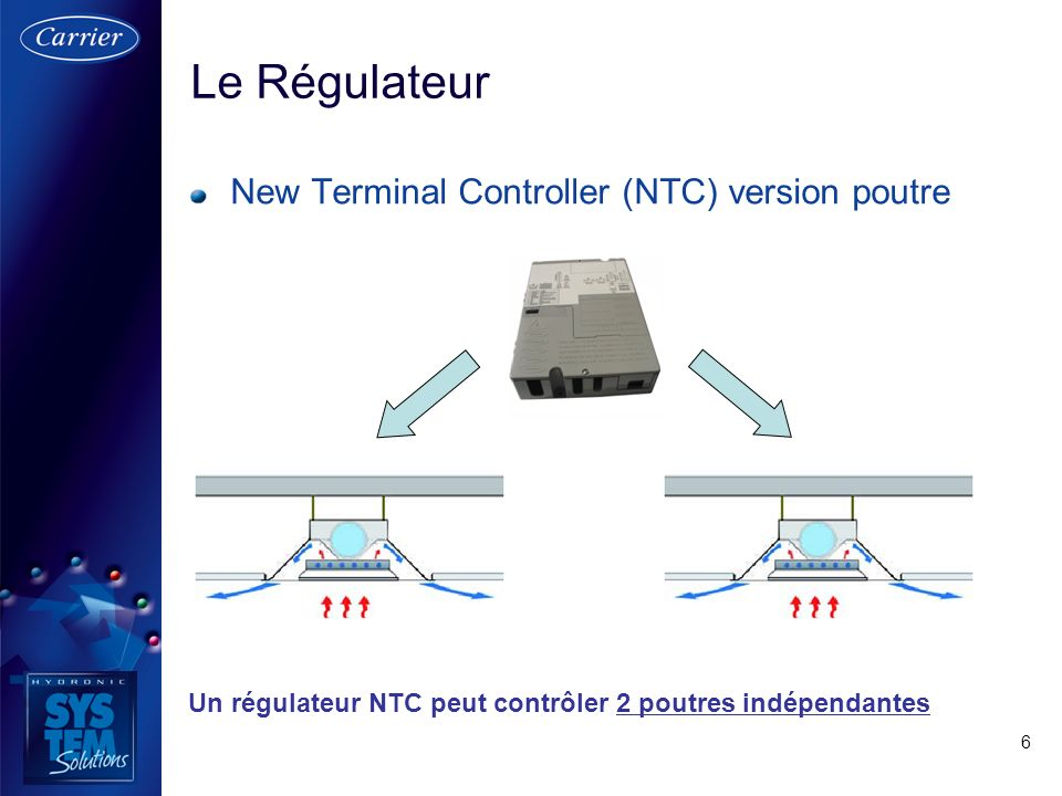 Le Régulateur New Terminal Controller (NTC) version poutre