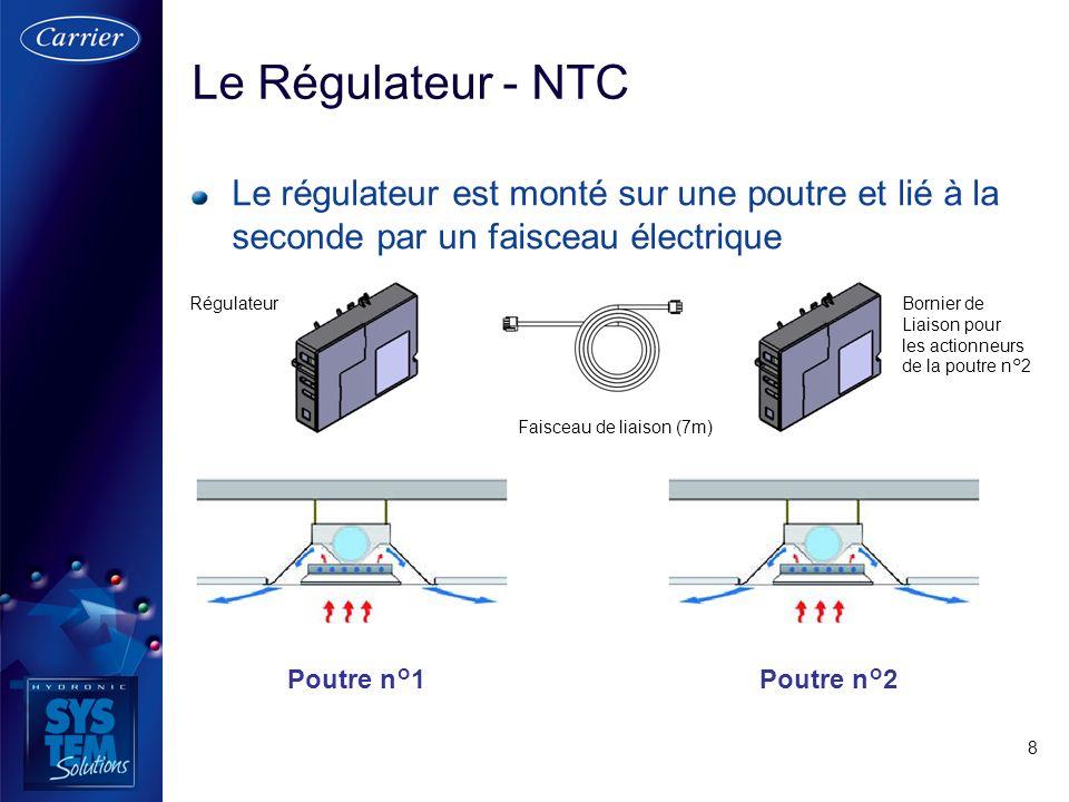 Le Régulateur - NTC Le régulateur est monté sur une poutre et lié à la seconde par un faisceau électrique.