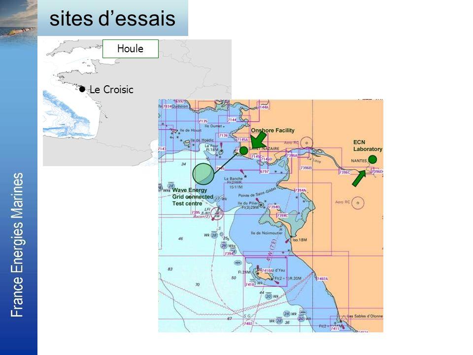 sites d'essais Houle  Le Croisic