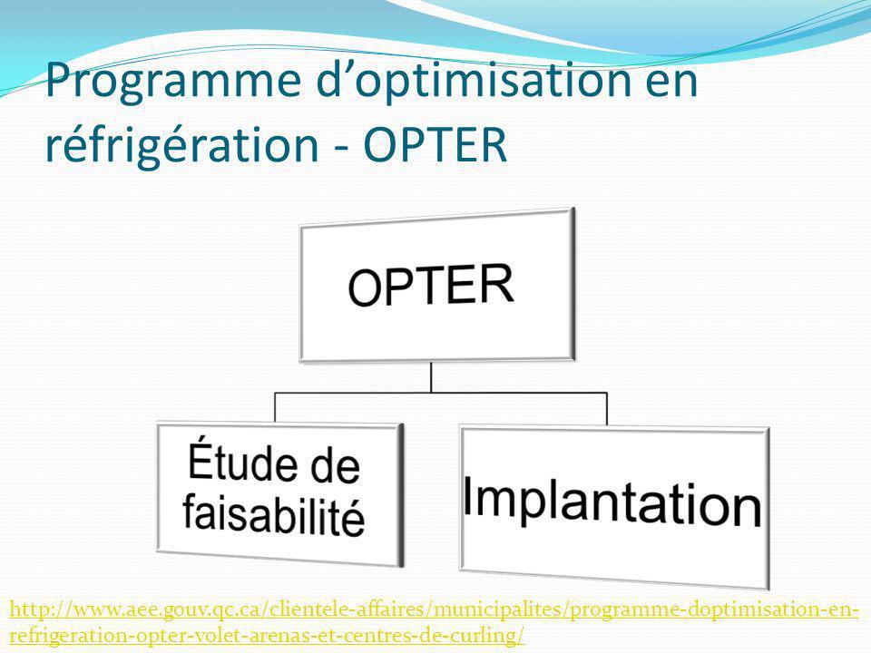 Programme d'optimisation en réfrigération - OPTER