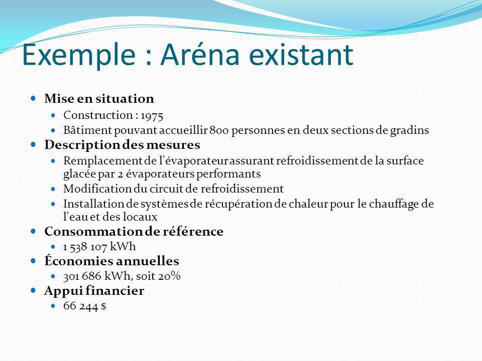 Exemple : Aréna existant