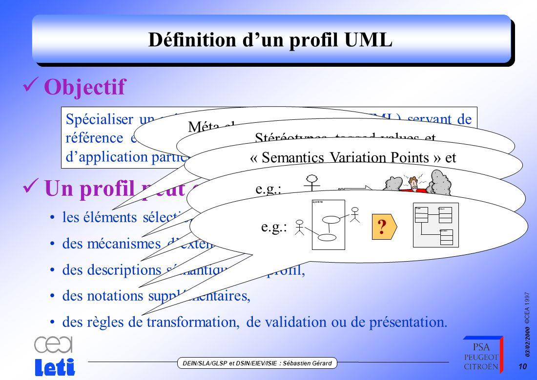 Définition d'un profil UML