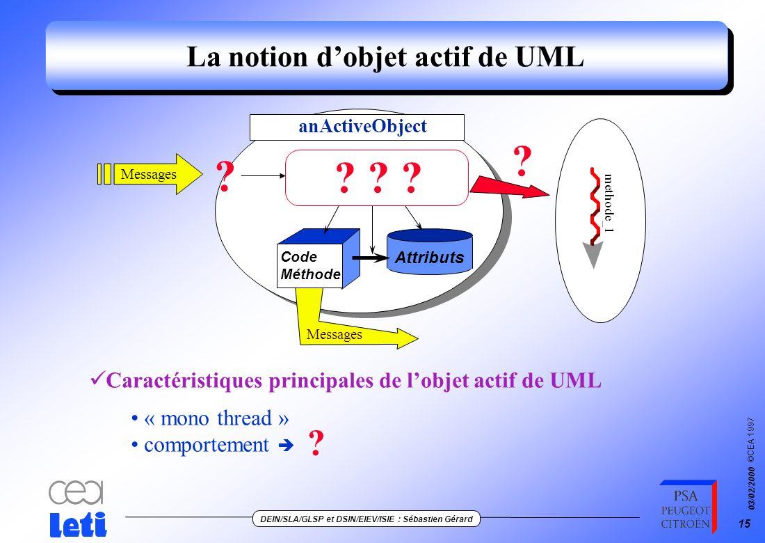 La notion d'objet actif de UML