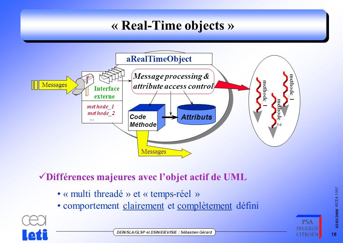 « Real-Time objects » Différences majeures avec l'objet actif de UML