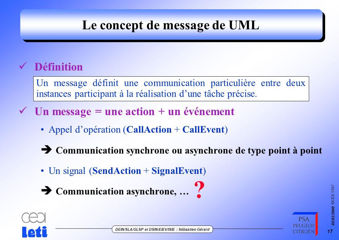Le concept de message de UML