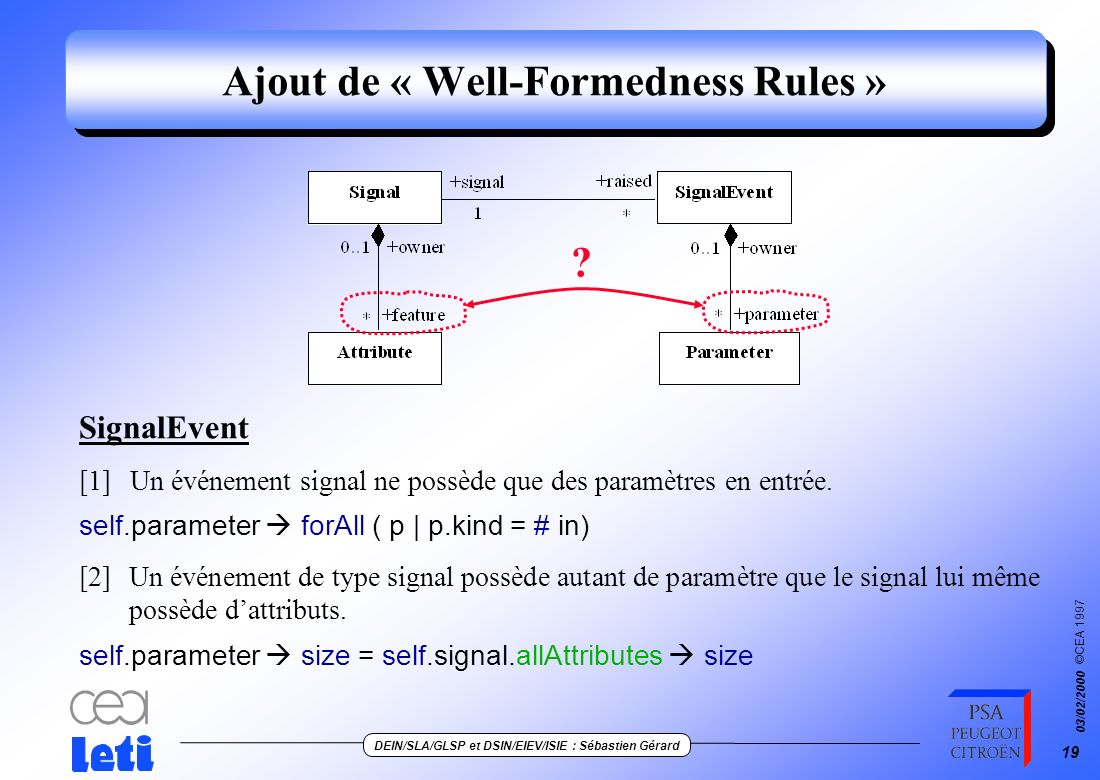 Ajout de « Well-Formedness Rules »