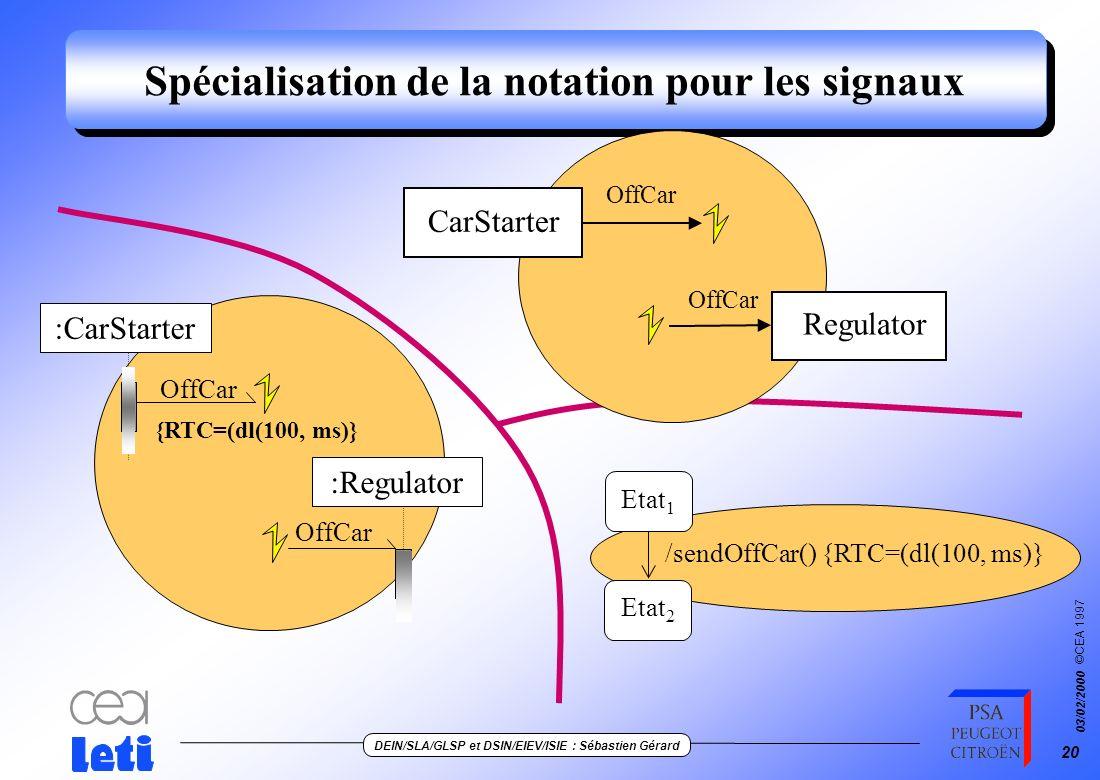 Spécialisation de la notation pour les signaux