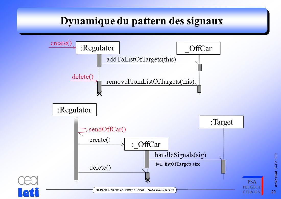 Dynamique du pattern des signaux