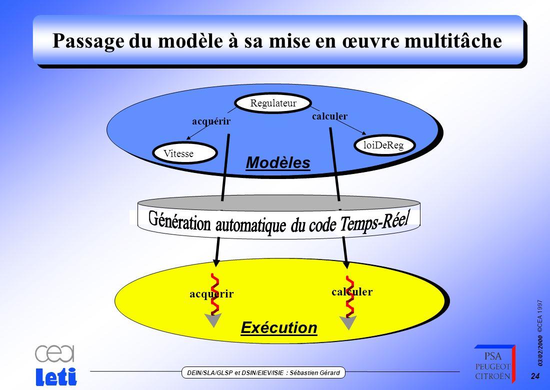 Passage du modèle à sa mise en œuvre multitâche