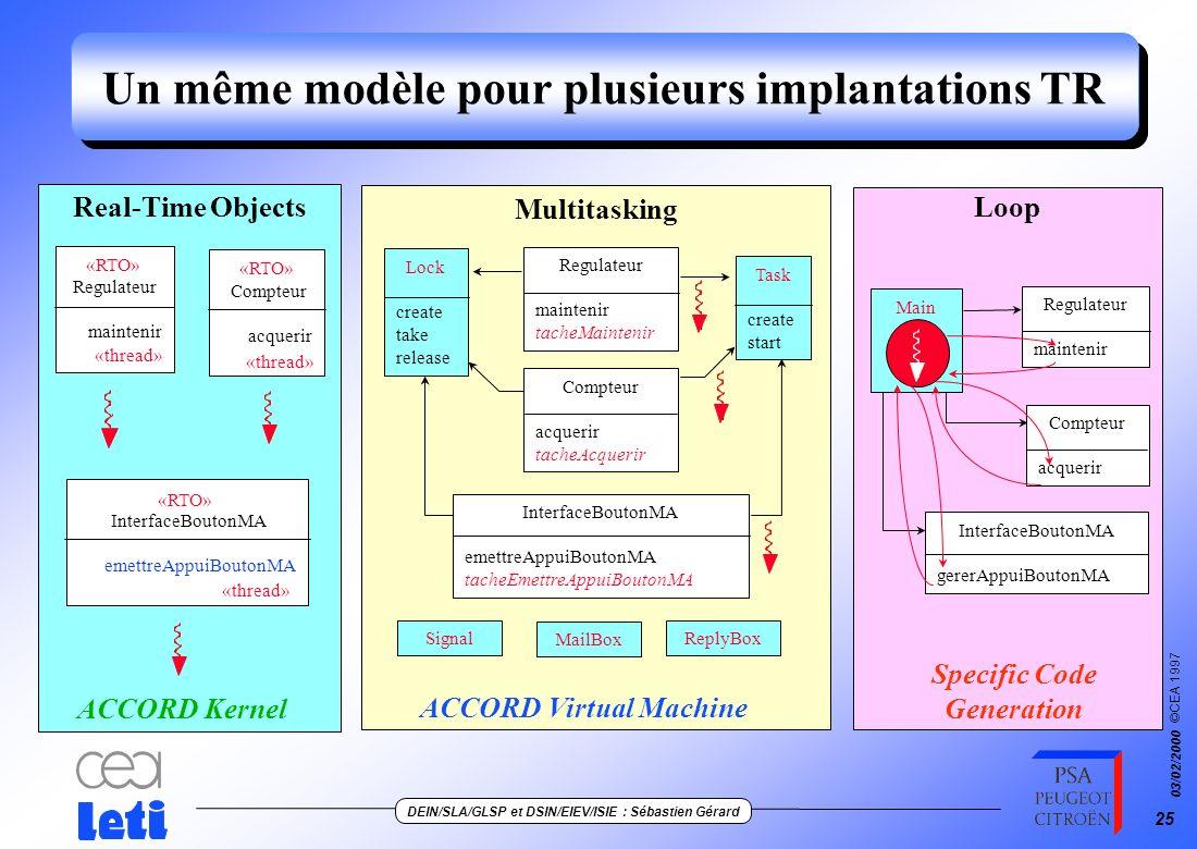 Un même modèle pour plusieurs implantations TR