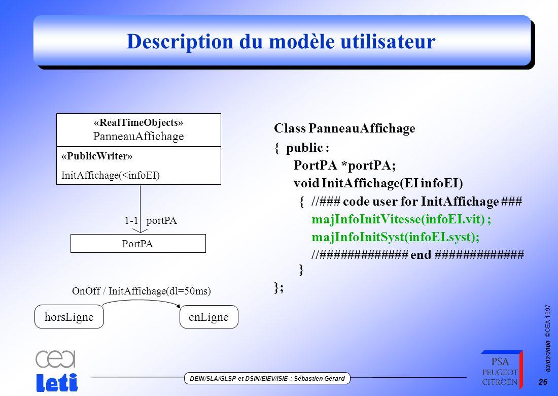 Description du modèle utilisateur