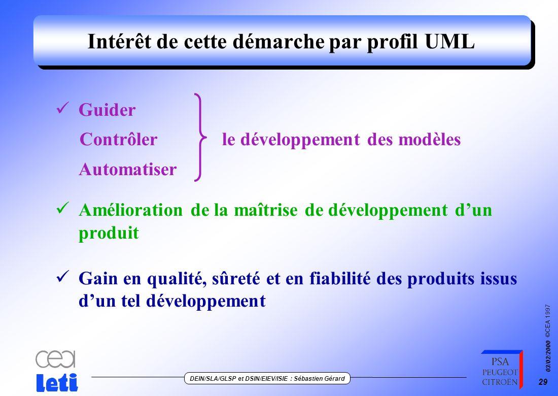 Intérêt de cette démarche par profil UML