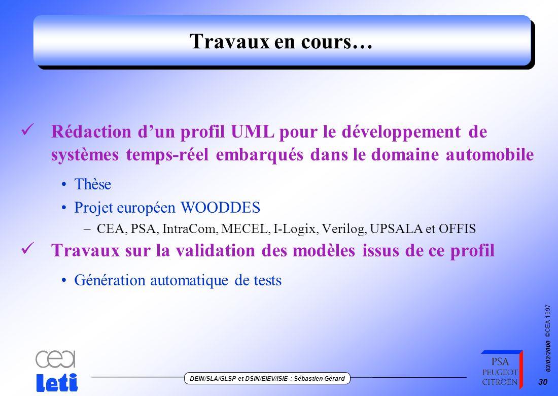 Travaux en cours… Rédaction d'un profil UML pour le développement de systèmes temps-réel embarqués dans le domaine automobile.