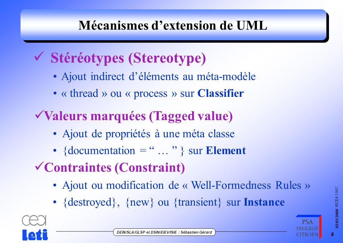 Mécanismes d'extension de UML