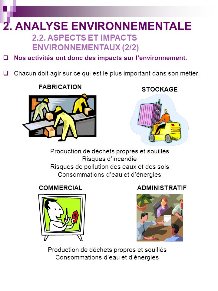 2. ANALYSE ENVIRONNEMENTALE. 2. 2. ASPECTS ET IMPACTS