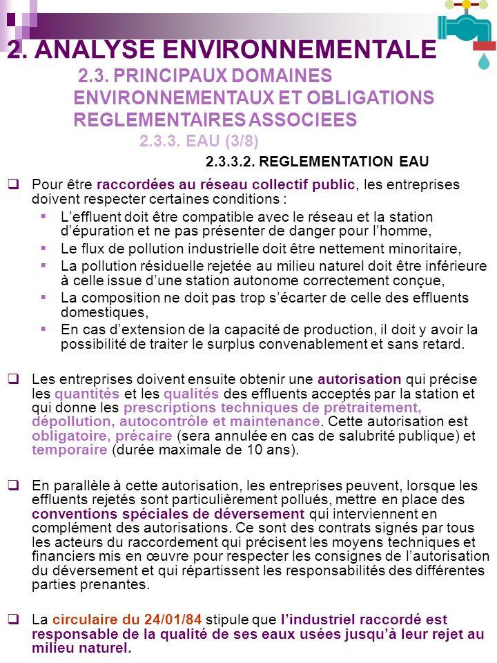 la gestion de l u2019environnement en entreprise