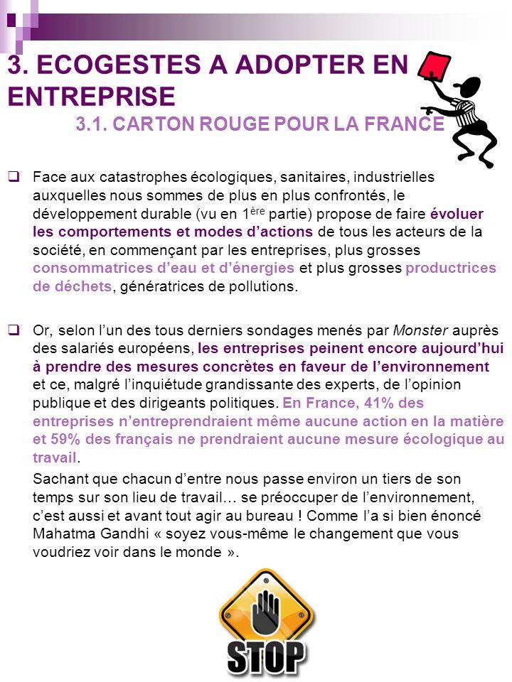3. ECOGESTES A ADOPTER EN ENTREPRISE 3.1. CARTON ROUGE POUR LA FRANCE