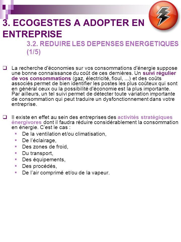 3. ECOGESTES A ADOPTER EN ENTREPRISE. 3. 2