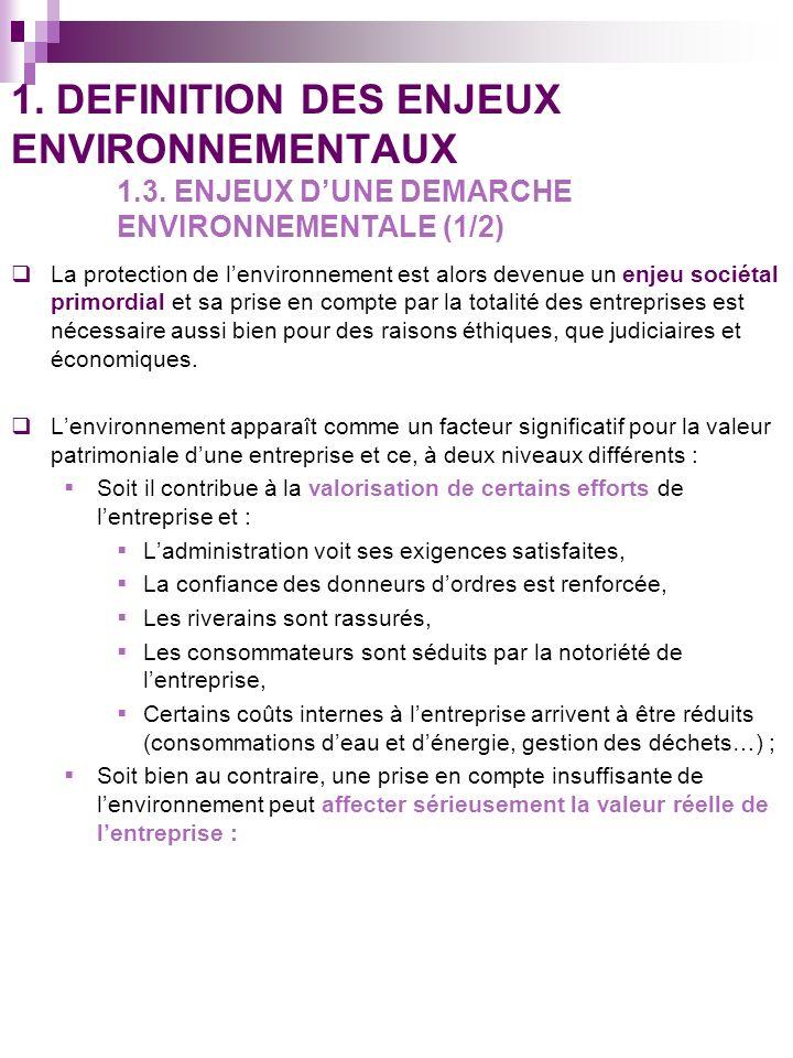 1. DEFINITION DES ENJEUX ENVIRONNEMENTAUX. 1. 3. ENJEUX D'UNE DEMARCHE