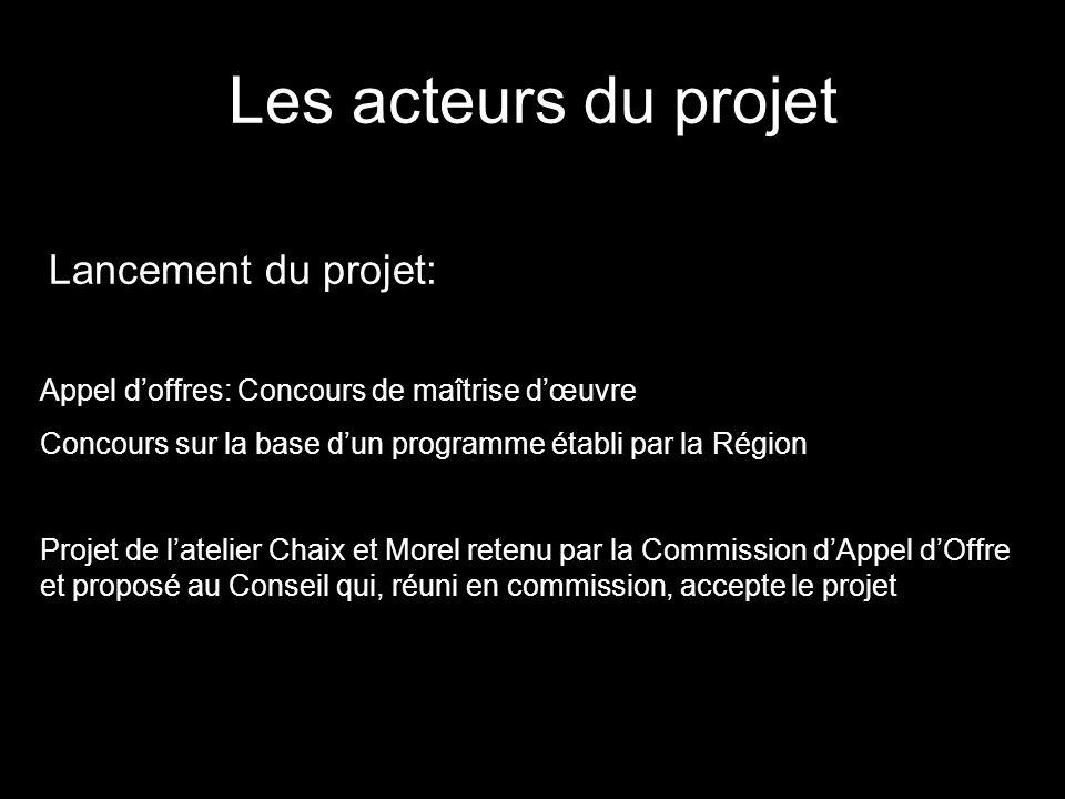 Les acteurs du projet Lancement du projet:
