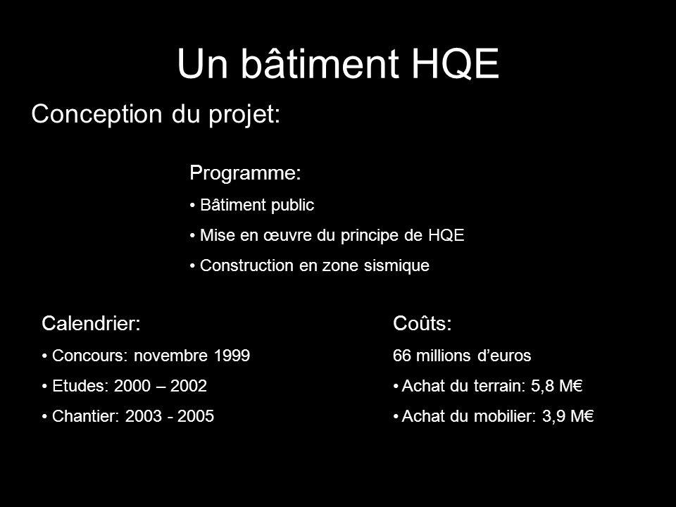Un bâtiment HQE Conception du projet: Programme: Calendrier: Coûts:
