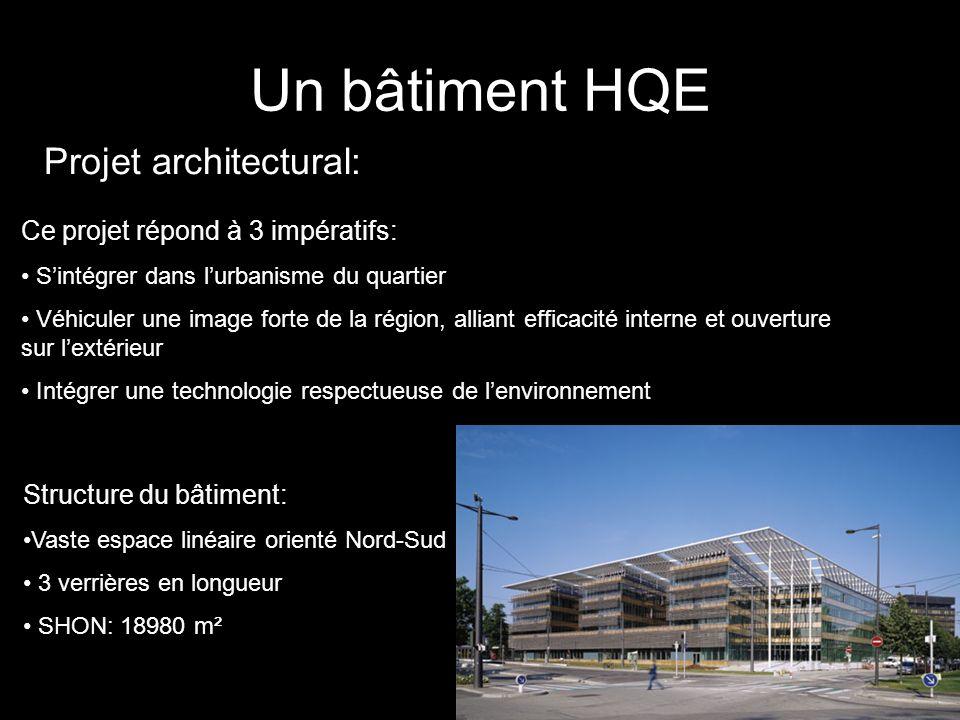 Un bâtiment HQE Projet architectural: Ce projet répond à 3 impératifs: